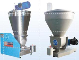 MTF型-失重式配料系统